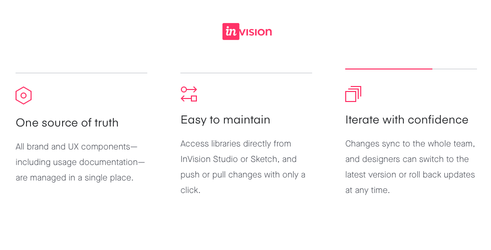 Branded element example by Invision App
